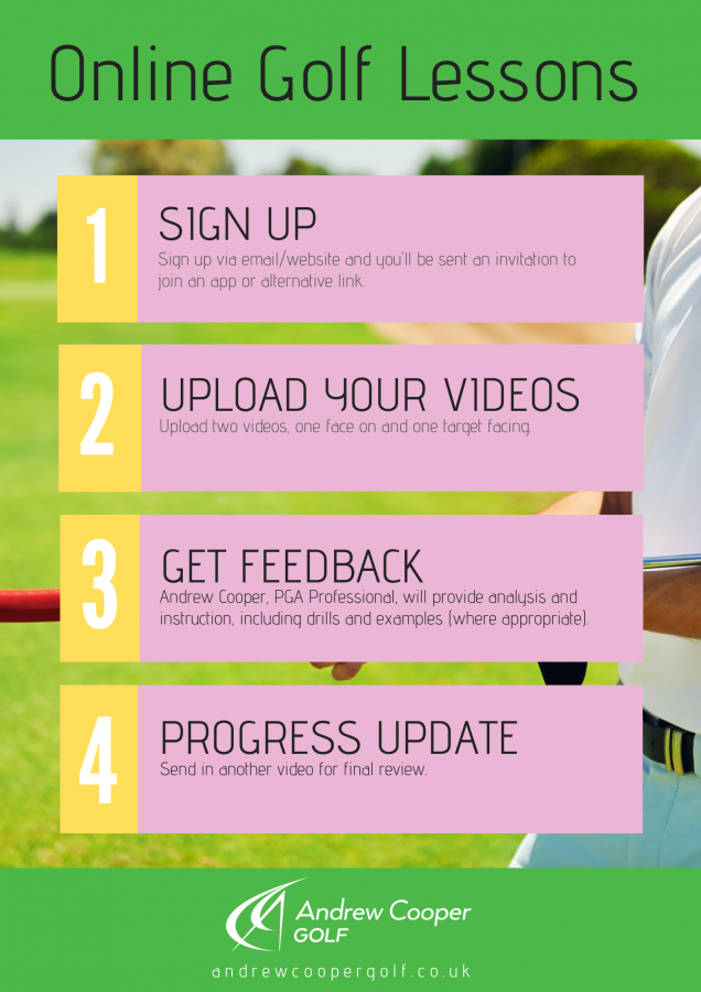 Online Golf Lessons by Andrew Cooper Golf